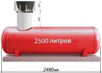 2500 литров